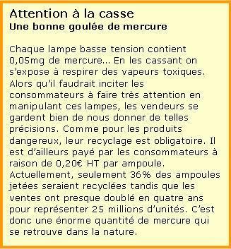 http://media.paperblog.fr/i/100/1005676/ondes-electromagnetiques-ampoules-basse-conso-L-2.jpeg