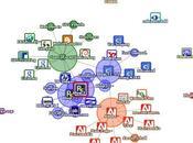 Analyser site liens d'une autre façon