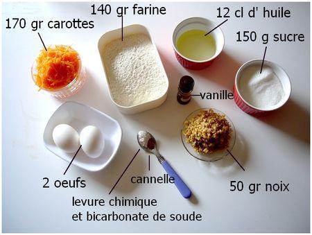 les_ingredients