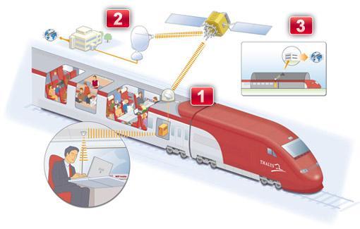Ca arrive! Thalys et TGV déploient leur Haut-débit stable et continu à grande vitesse