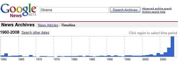 Des nouvelles du passé avec Google news archive search
