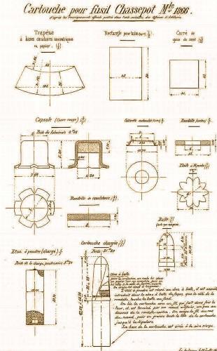 chassepot modèle 1866 cartouche 05 hateur.jpg