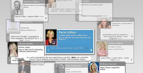 Madame janvier, jai toujours voulu savoir qui était les parents de Paris Hilton...