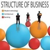 Similar:855633 : Three diferent profile of business men stock photo