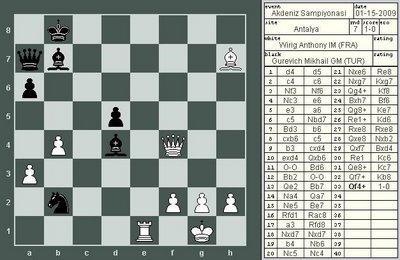 La victoire d'Anthony Wirig, ronde 7