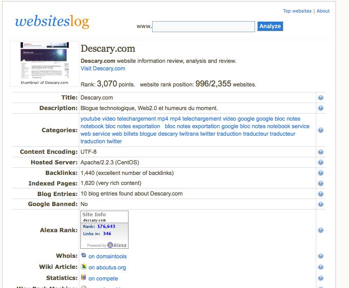 websiteslog Websiteslog, obtenez toutes les informations sur un nom de domaine