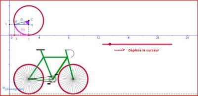 Roulette cycloide