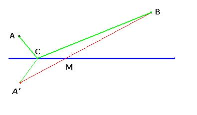Le chemin le plus court - un peu de réflexion (3)