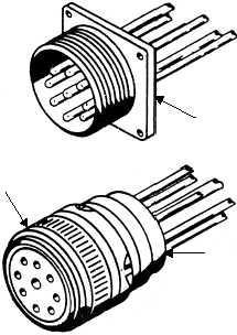 Bornes electriques