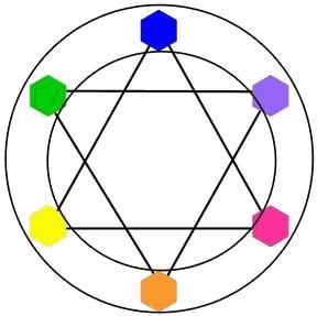 couleurs-secondaires.1235975584.gif