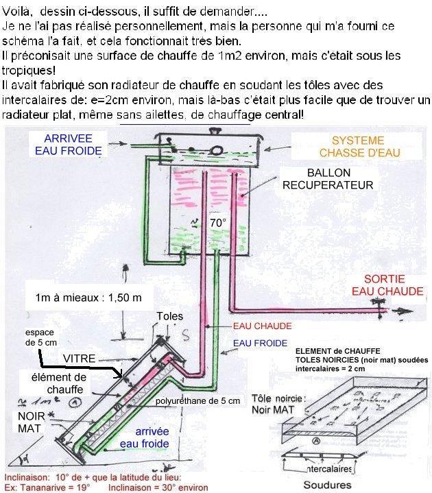 Construire son propre chauffe eau solaire remplissage automatique du circui - Mon chauffe eau ne chauffe pas ...
