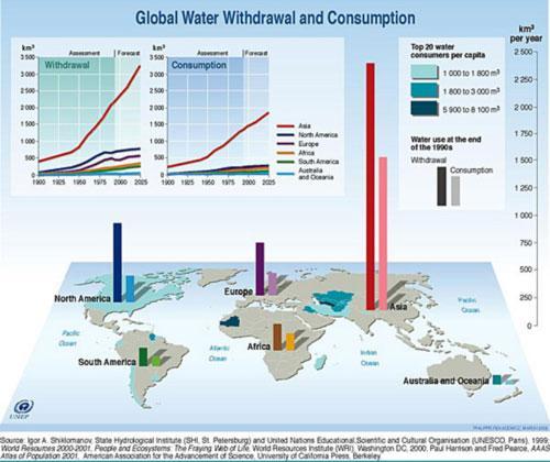 Bruxelles tablit le record de file aux toilettes for Consommation eau chaude moyenne