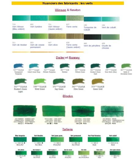 comment obtenir de jolis verts en aquarelle m langes ou verts du commerce paperblog. Black Bedroom Furniture Sets. Home Design Ideas