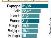 Sarkozy l'emploi jeunes