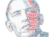 Obama Twitter Word