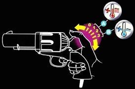 Pistolet USB