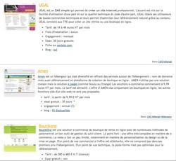 Créer un site internet: 20 solutions comparées