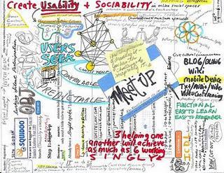 SNS : physique ou sociologie?