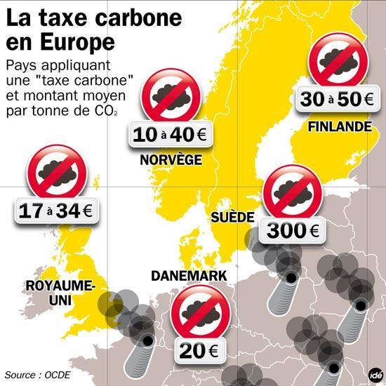 Le projet de taxe carbone en 2 mots