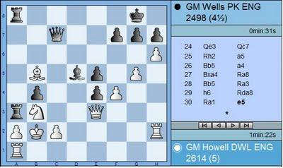 Le Direct Live du British Chess Championship