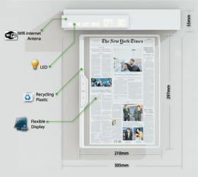 Epaper : Un journal pas en papier, et tout à fait hygiénique