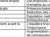 Tendances gestion main-d'oeuvre dans secteur public