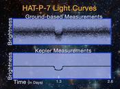 télescope spatial Kepler observe l'atmosphère d'une Jupiter chaude avec grande précision