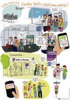 Le Marketing Mobile en BD