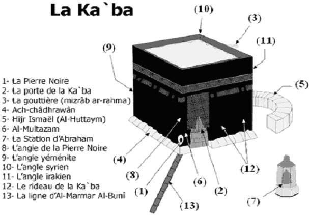La M Que L 39 Int Rieur De La Kaaba Paperblog