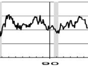 Actualité Bourse consolidation ordre