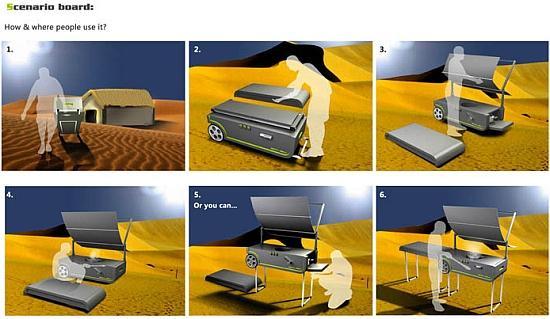cuiseur solaire 1 Un cuiseur solaire revolutionnaire !?