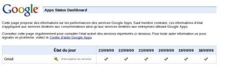 Gmail est mort ...