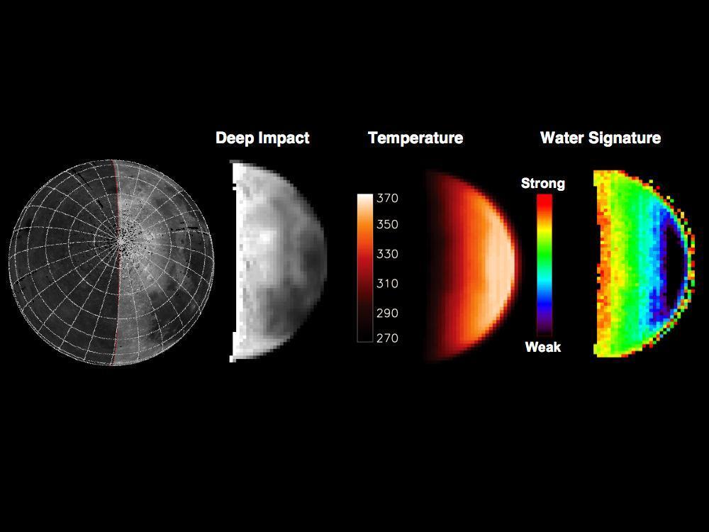 Abondance de l'eau selon les températures