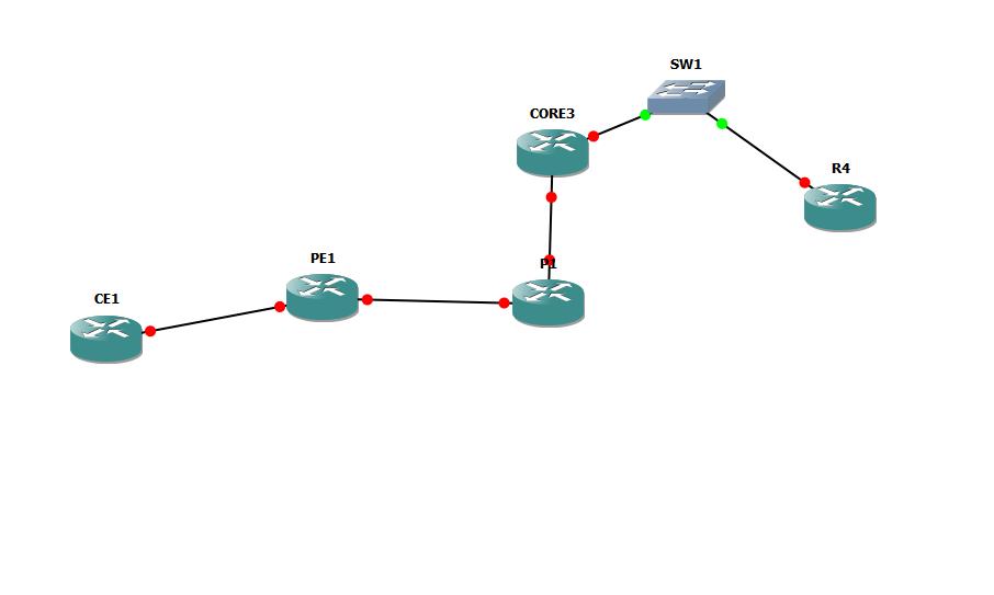 MPLS: Fournir 'internet' via une VRF à ces CE