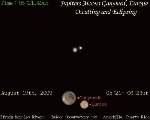 Jupiter, Ganymède, Europe: occultation et éclipse