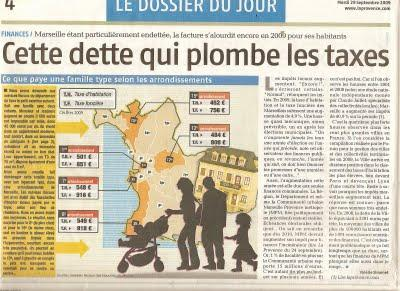 Marseille, impots pourris