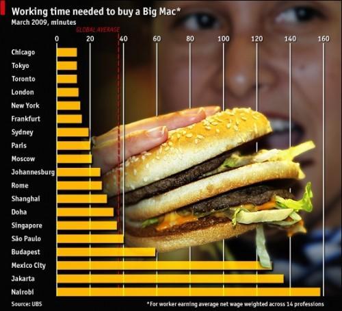 mcdonaldburger.jpg