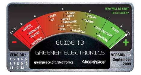 greenpeace guide1 Le Guide to greener electronique   Septembre