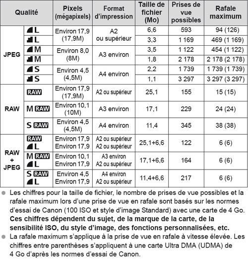 canon-eos-7d-rafale