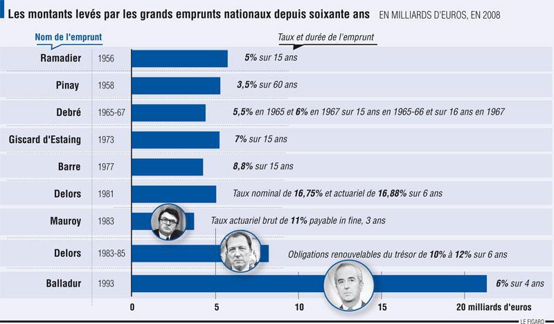 http://www.lefigaro.fr/medias/2009/07/15/20090715PHOWWW00167.jpg