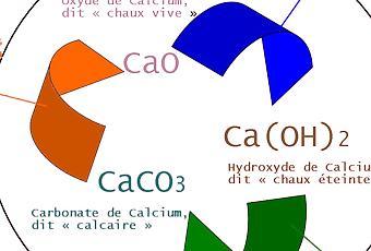 Chaux a rienne cl 90 versus chaux hydraulique nhl paperblog for Difference entre chaux hydraulique et chaux aerienne