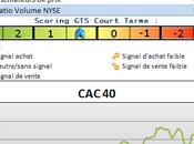 Analyse marchés sans signaux majeurs