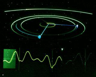 Combien d'exoplanètes