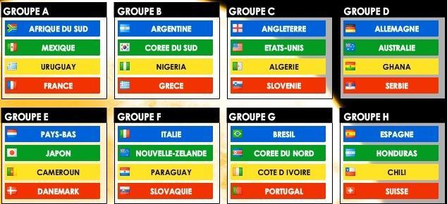 Coupe du monde 2010 tirage au sort groupes - Finale coupe du monde 2010 ...