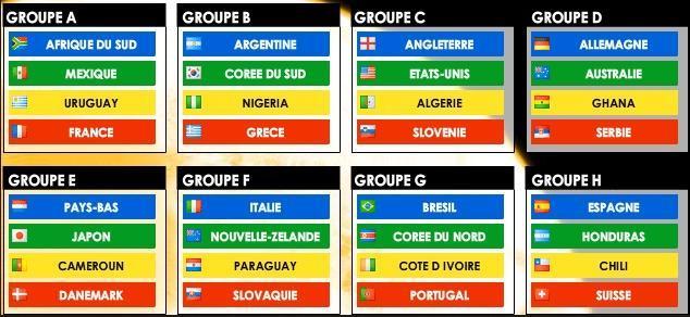 Coupe du monde 2010 le calendrier complet du 1er tour paperblog - Calendrier coupe d angleterre ...