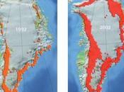 PNUE état l'environnement 1987-2007