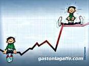 bourse baisse, compte monte….