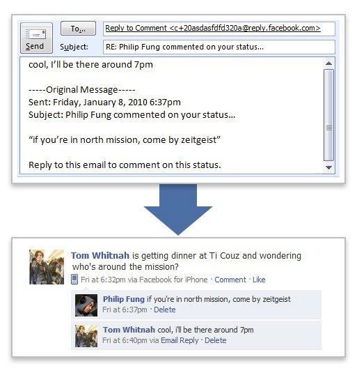 facebook commentaire mail Facebook: répondez à un commentaire par mail