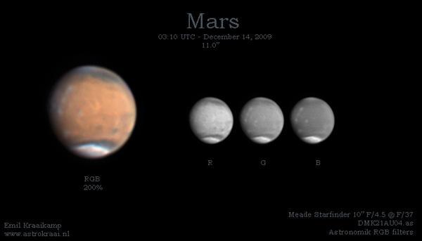 Animation de Mars d'Emil Kraaikamp