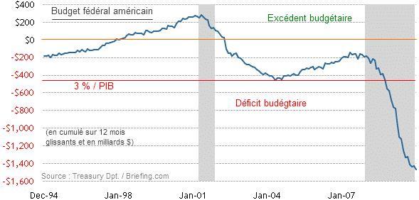 deficit.gif